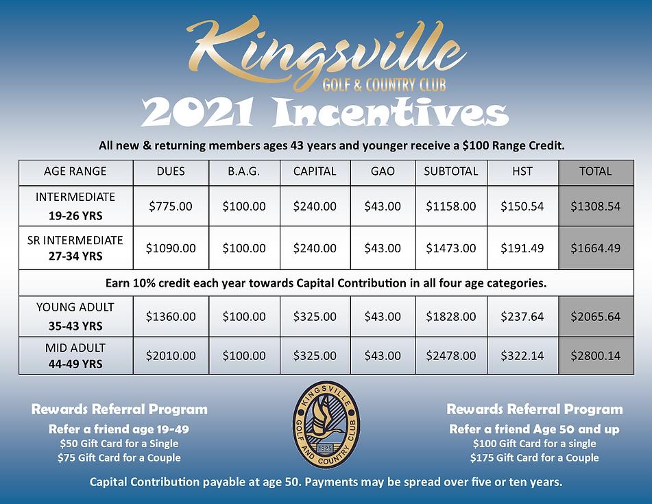 2021 Member Incentives at Kingsville Golf