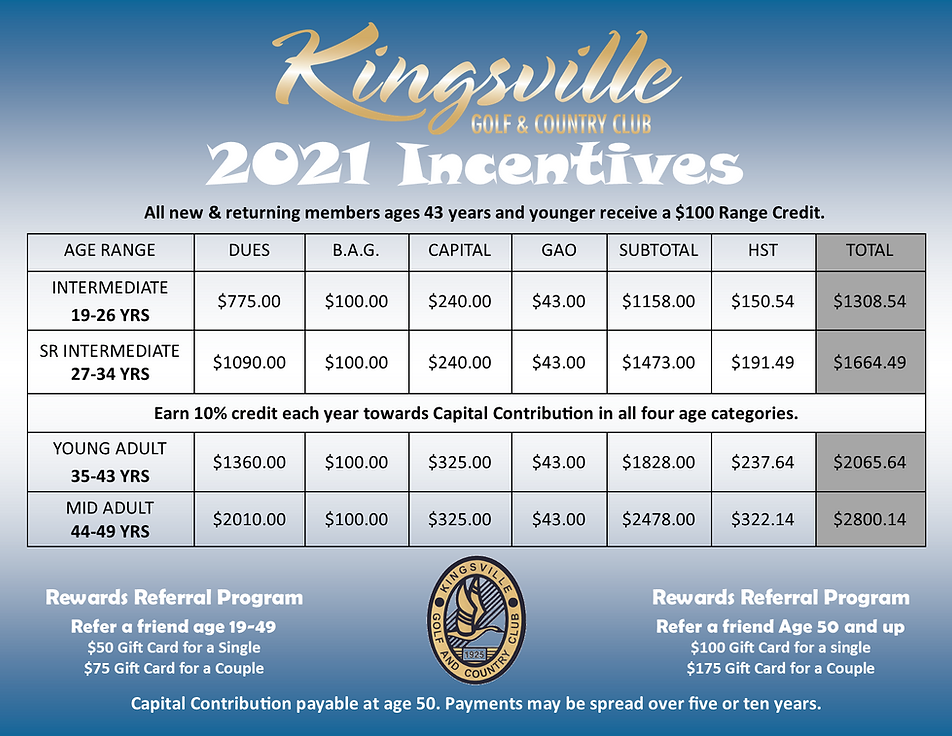 Incentives 2021.png