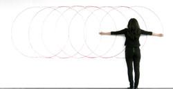 Performing the circle