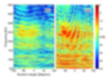 Effect of head gear on acoustic signal reception