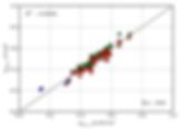 analytical_model_eta_R_max_predicted_vs_
