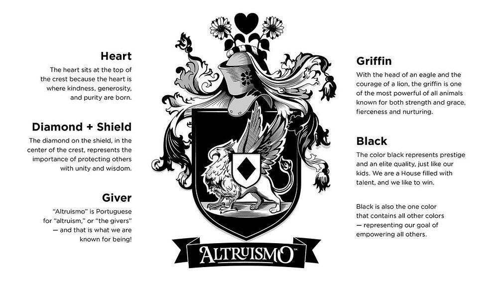 altruismo-crest-explained.jpg