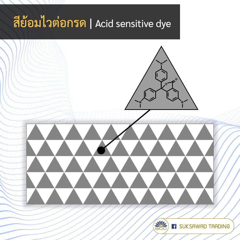 Acid Sensitive Dye สีย้อมไวต่อกรด