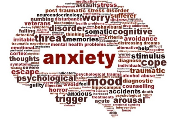 2 Clinical Studies: Treating Anxiety Disorders with TCM