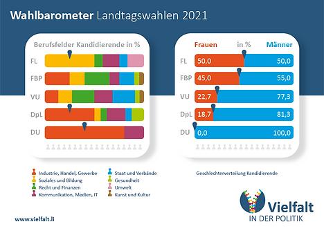ViP_Wahlbarometer_2021_4.png