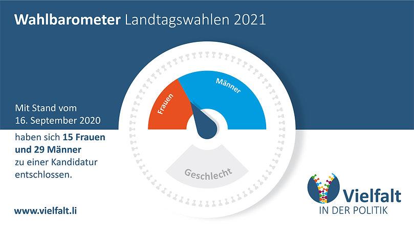ViP_Wahlbarometer-1_2021_Stand-16.Sept_h