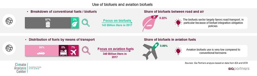 Biofuels - visuel 2.png