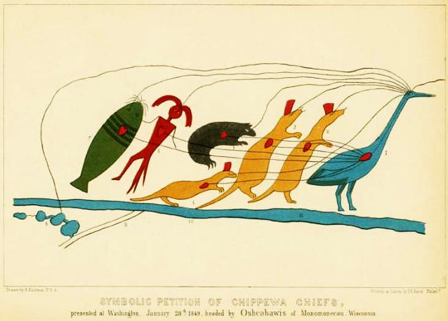 Pictographic Ojibwe petition on birchbark depicting Ojibwe clans.