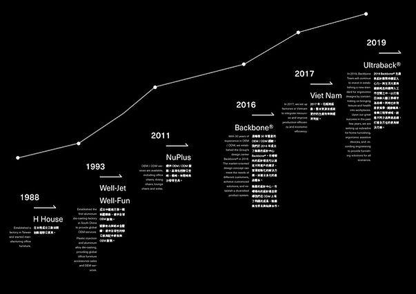2019型錄-偷跑版.jpg