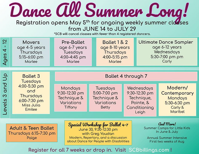 Summer OnGoing Classes AND Camps 2021 Po