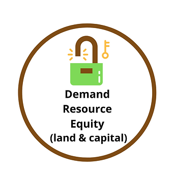 Demand Resource Equity (land & capital).