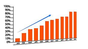 graphique CA.jpg