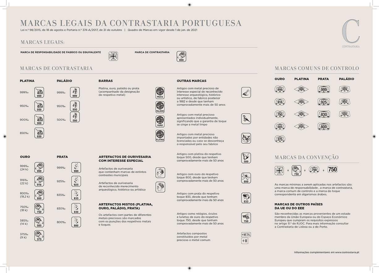 Cartaz_Marcas-oficiais_4.jpg