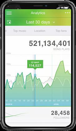 Analytics Final Screen (1).png