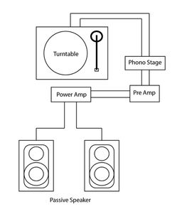 Factory Car Audio Wiring Diagrams in addition Bluetooth Stereo System moreover Wiring Diagram Kenwood Excelon additionally Pioneer Car Systems furthermore Blaupunkt Cd30 Mp3 Wiring Diagram. on sony stereo wiring diagram