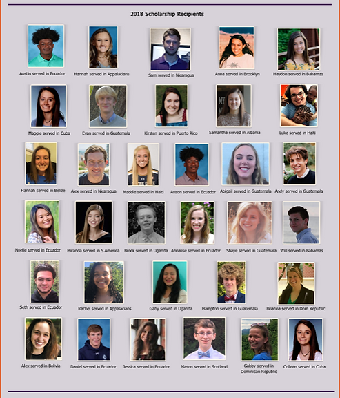 YiM Scholarship Recipients 2018.PNG