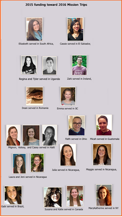 YiM Scholarshp recipients 2015 4.PNG