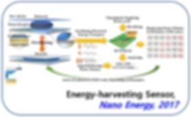Self_sustaining_IoT_Sensor_5.png