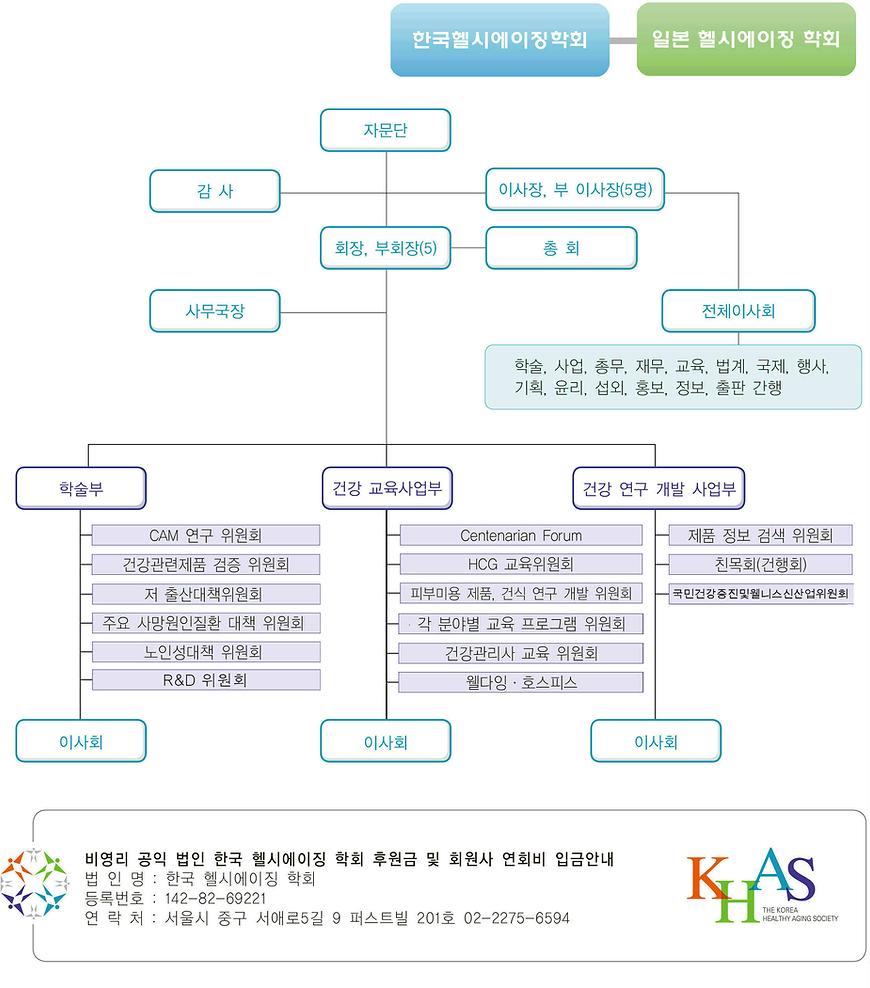 학회 조직도 수정용3.png