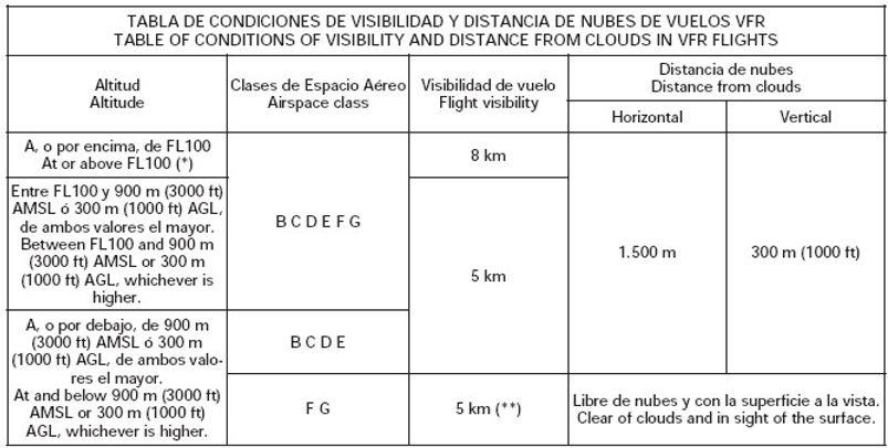 condiciones_visibilidad.jpg