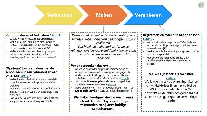 2020-10-08 - PBD - Roadmap.jpg