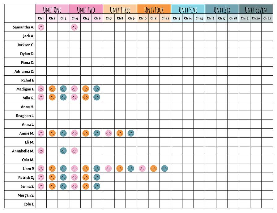 GR4_Grade Charts.jpg