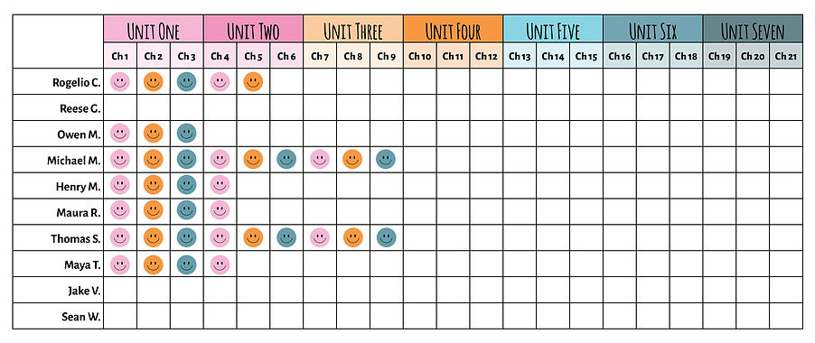 GR5_Grade Charts.jpg