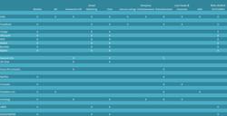 comparison grid