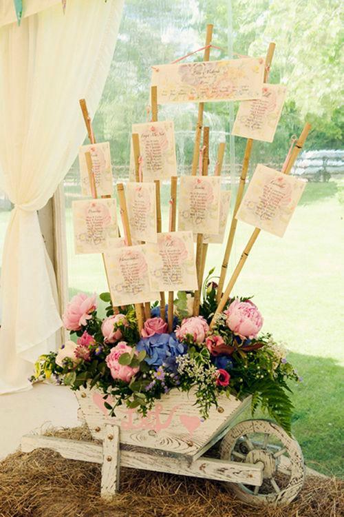 мелодика градинска сватба