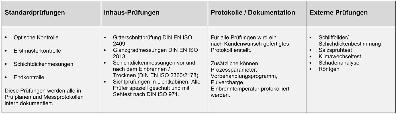 Table 5-1.12.jpg