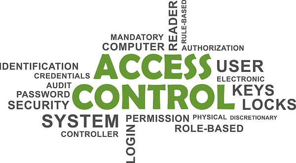 cloud based access control system words