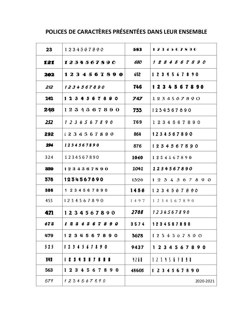 Liste des polices de caractères pour nos numéros civiques.