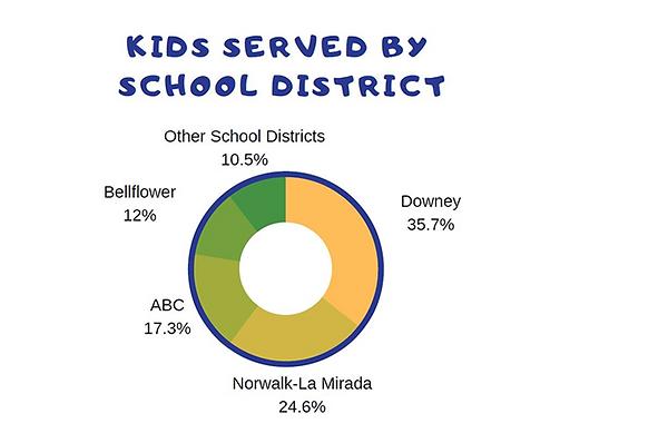 Schools-Served-Schools-738x490.png