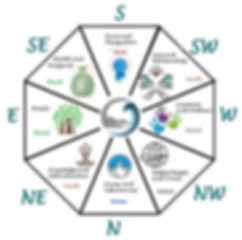 Blue-Lotus_feng-Shui-Bagua-Map.png