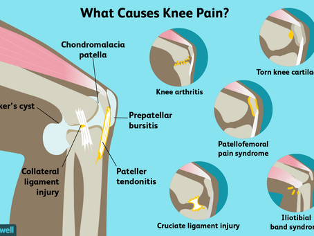 My Knee Hurts- What can I do?