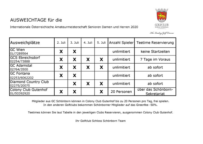 Ausweichtage für die Internationale Österreichische Amateurmeisterschaft Senioren