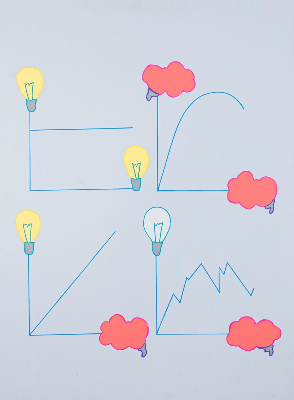 Ideas Acrylic on Canvas 20 x 30