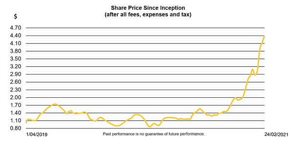 Web Graph_24.02.21.png