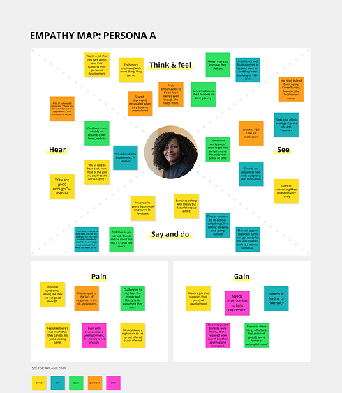 Empathy Map - Persona A.png
