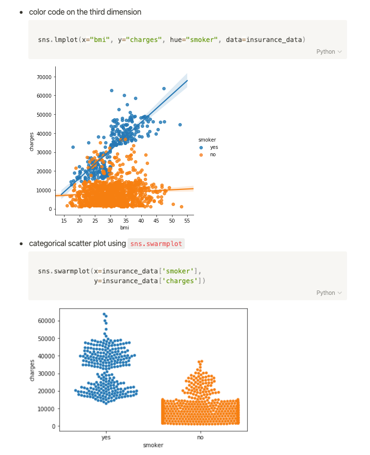 data visualization in seaborn