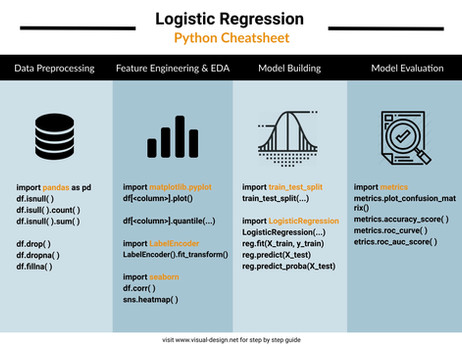 Simple Logistic Regression using Python scikit-learn