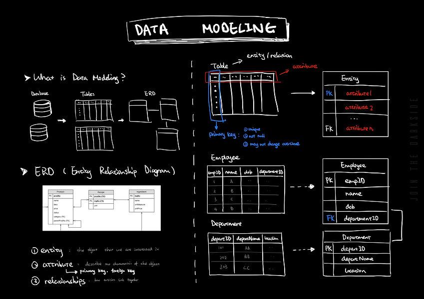 Data Analysis Tutorial 1.jpeg