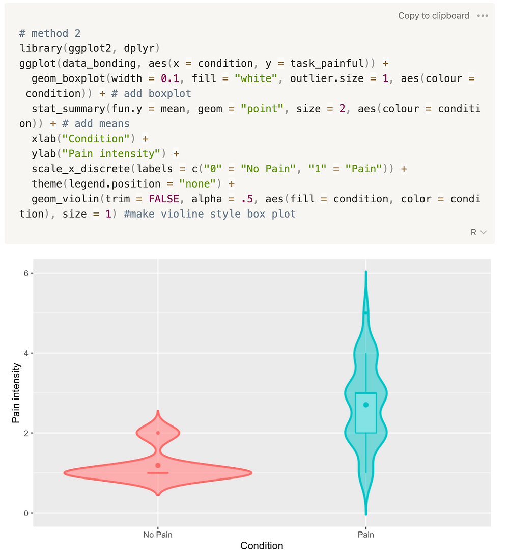 data visualization in ggplot2