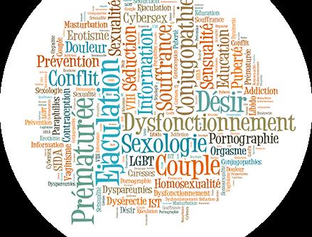Atelier Découvrir la sexothérapie (NOV 18)