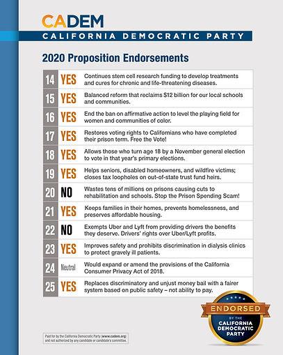 CDP PropEnsorsements__Interactive.jpg