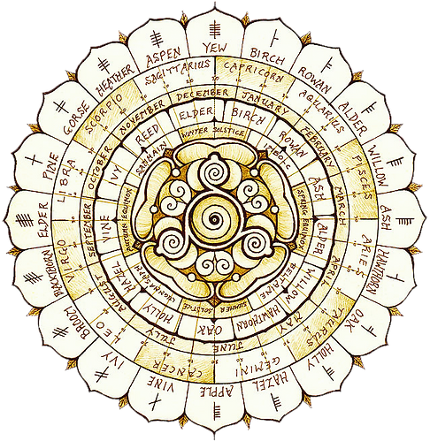 Ogham Calendar Wheel