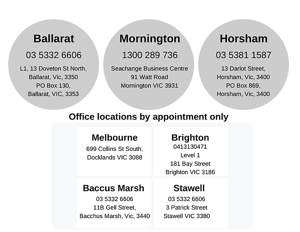 Address Details Website.png
