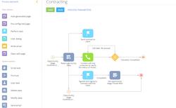 Praxi Solutions-Bus.Process Mangmt.