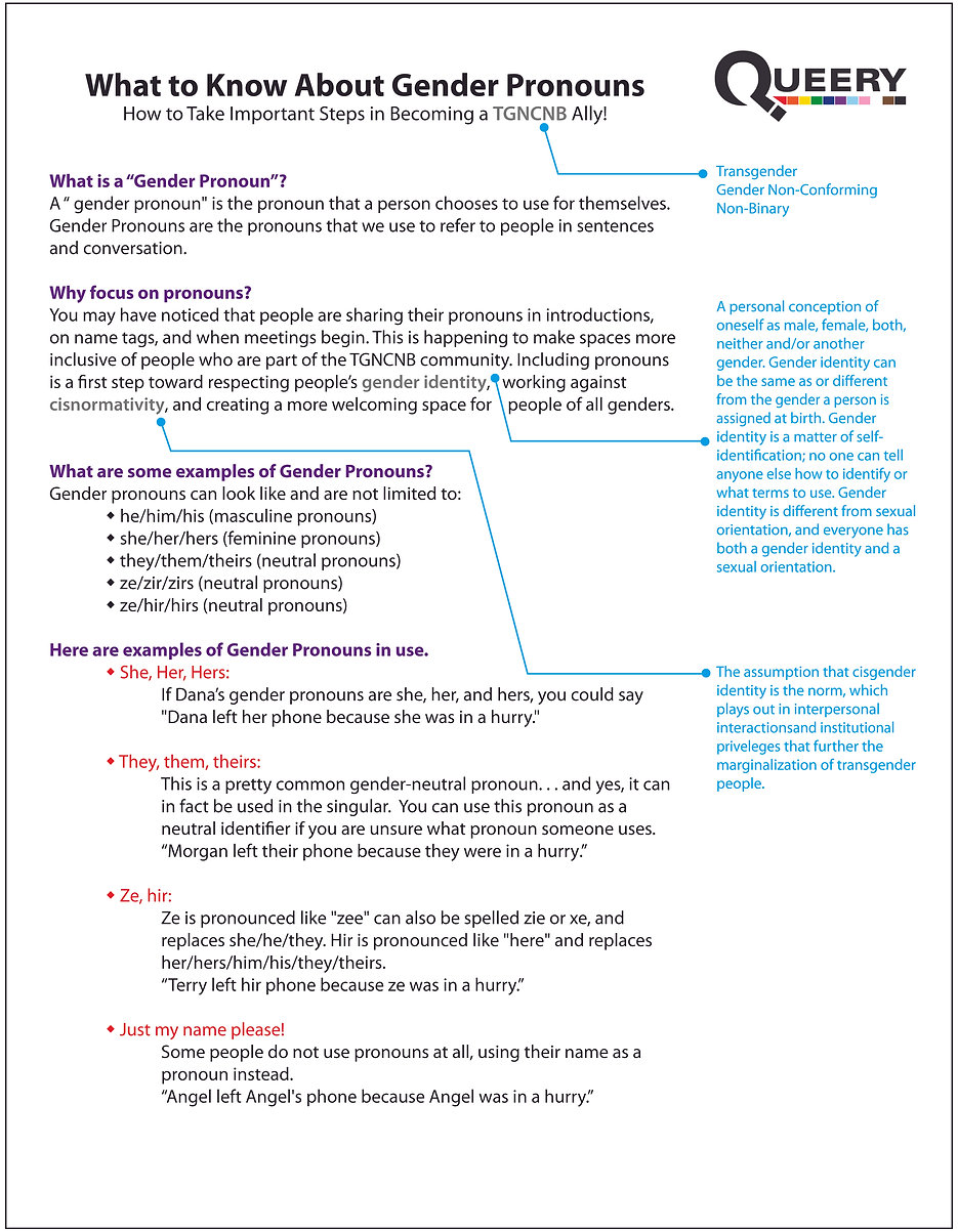 What to Know About Gender Pronouns1.jpg