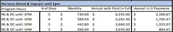 Nursery School Pricing